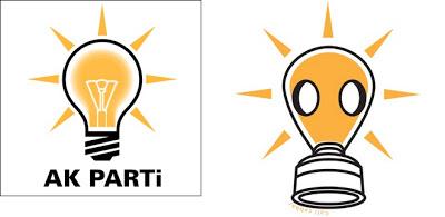 akp-logos