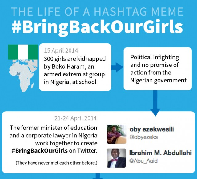 BringBackOurGirlsInfographicCover